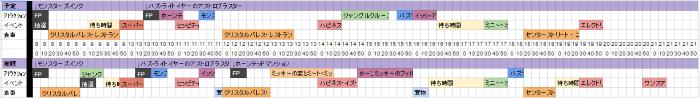 tdl_timeline